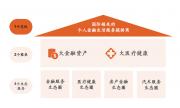 中国平安盐城区域营销服务部