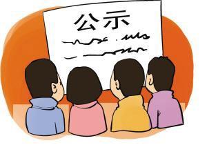 公示_2019年盐城市潘黄中心幼儿园公开招聘学前教育新教师拟录用公示